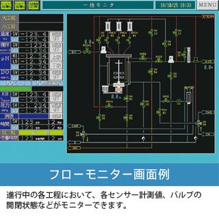 PLCシステム